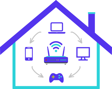 Why VPN for Router