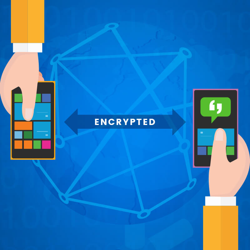 Encrypted Text Message