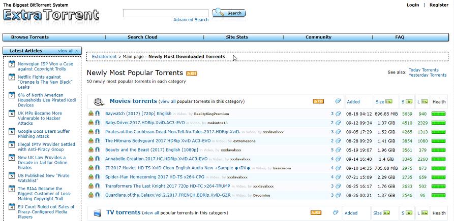 extratorrents - Piratebay Alternatives